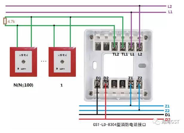 8304型消防电话接口接线方法:
