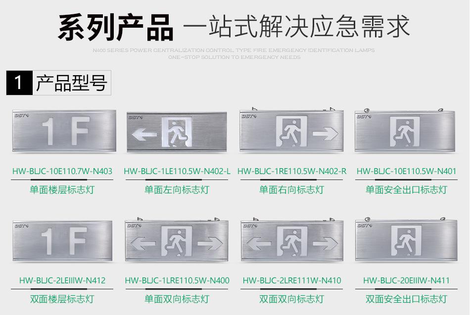 N400疏散指示灯系列产品表
