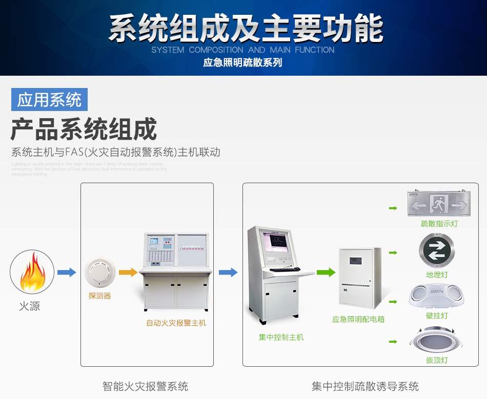 海湾N600系列应急照明设备系统组成