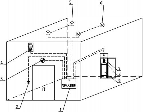 GQQ70/2.5JD柜式七氟丙烷自动灭火装置系统构成图