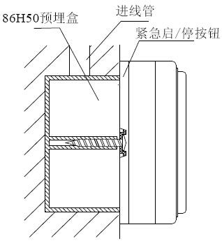 GST-LD-8318紧急启停按钮安装孔距