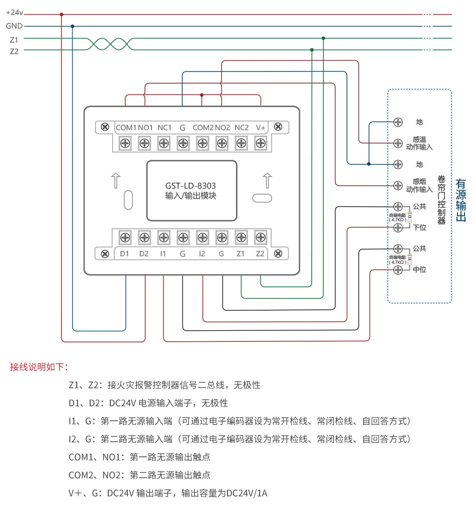 GST-LD-8303输入/输出模块