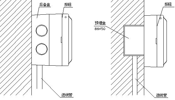 J-SAM-GST9121A手报进线管明装方式与进线管暗装方式