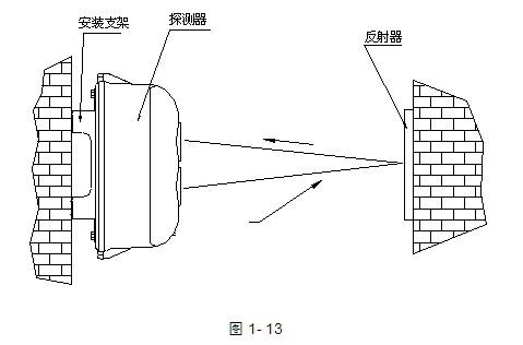 JTY-HM-GST102线型光束感烟火灾探测器安装示意图