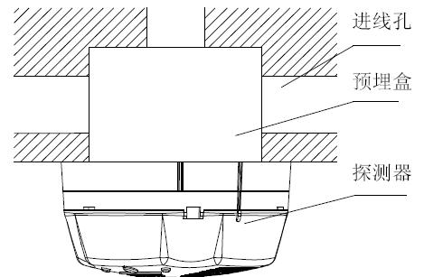 GST-BT001M点型可燃气体探测器安装示意图