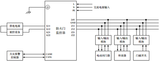 GST-FH-N8001防火门监控器系统接线图