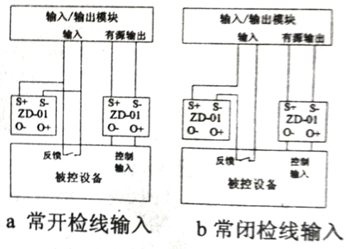 ZD-01终端附件与模块配接接线图
