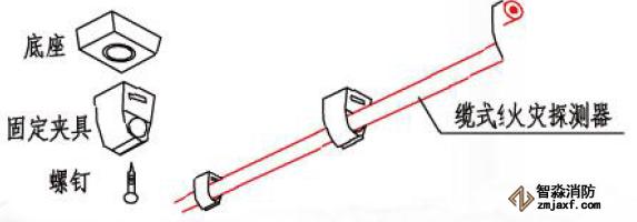 线型感温火灾探测器在电缆隧道顶部安装图