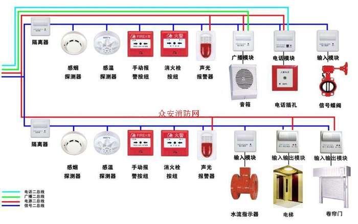 海湾消防设备接线图(总系统图)