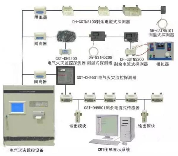 电气火灾监控系统的构成如图所示