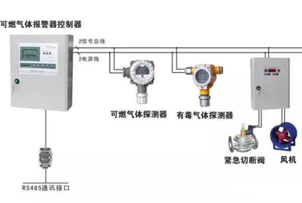 可燃气体探测报警系统的构成如图所示。