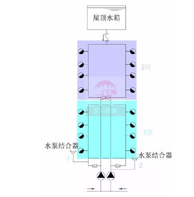 水泵接合器供水
