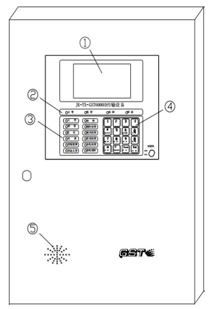 JK-TX-GST6000D传输设备面板组成